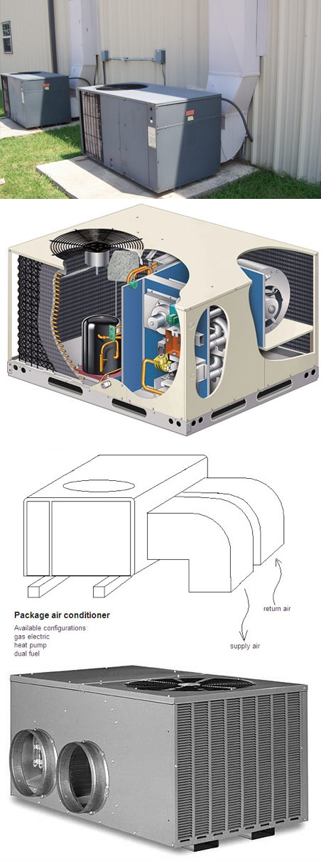 Air Conditioner Package Unit Section : Package unit buying guide hvac contractors