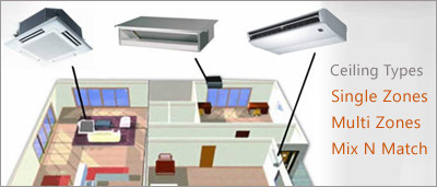 Ceiling Air Conditioner Buying Guide Hvac Contractors