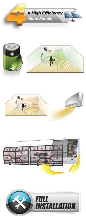 solar mini split